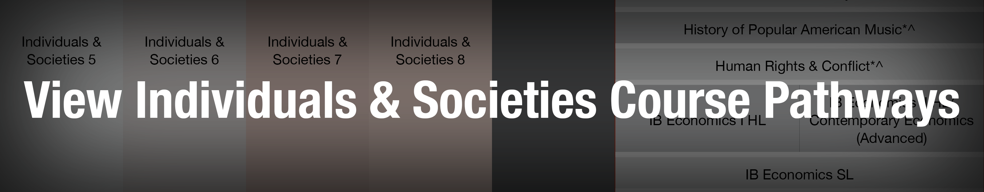 Individuals & Societies