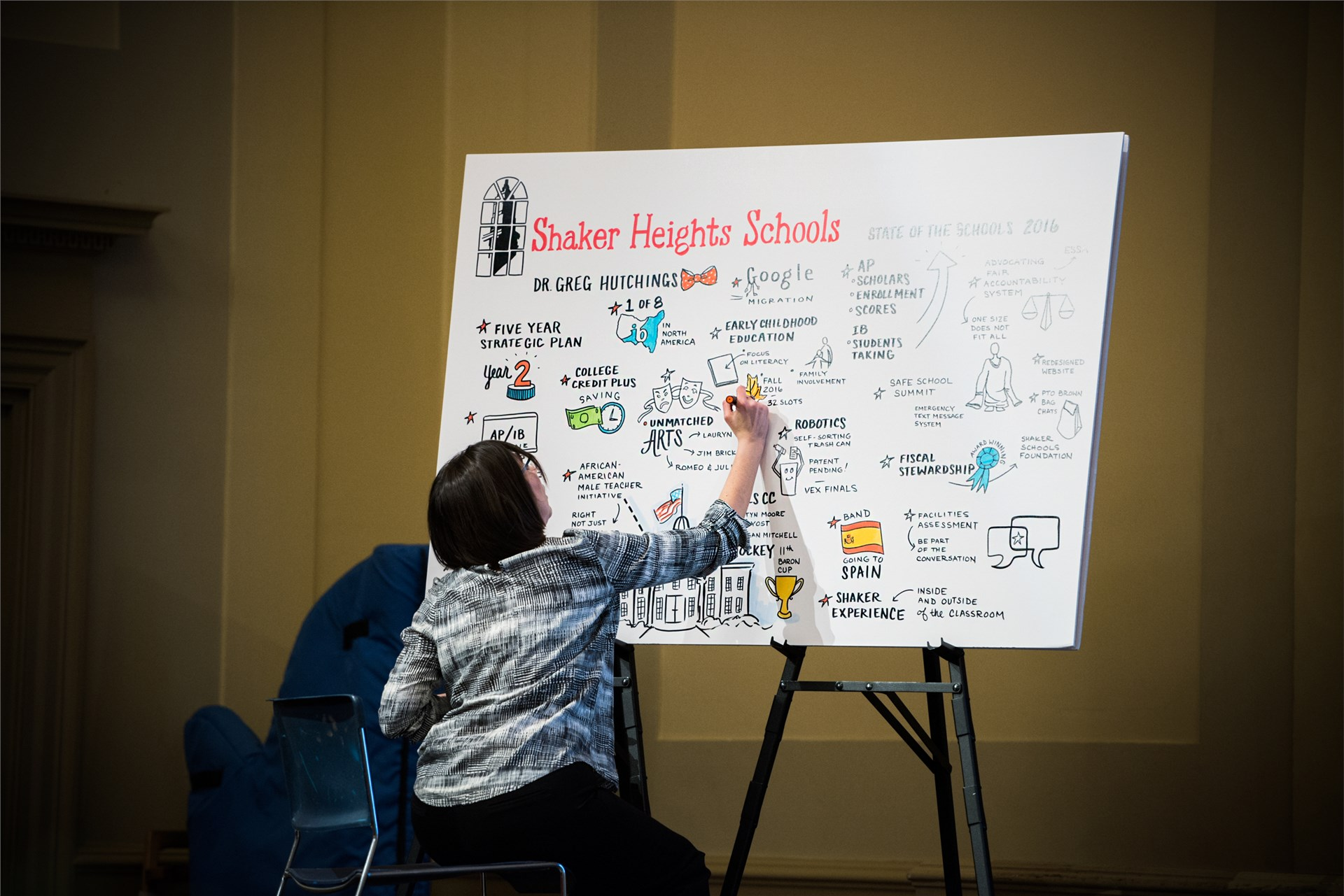 State of the Schools, February 2016